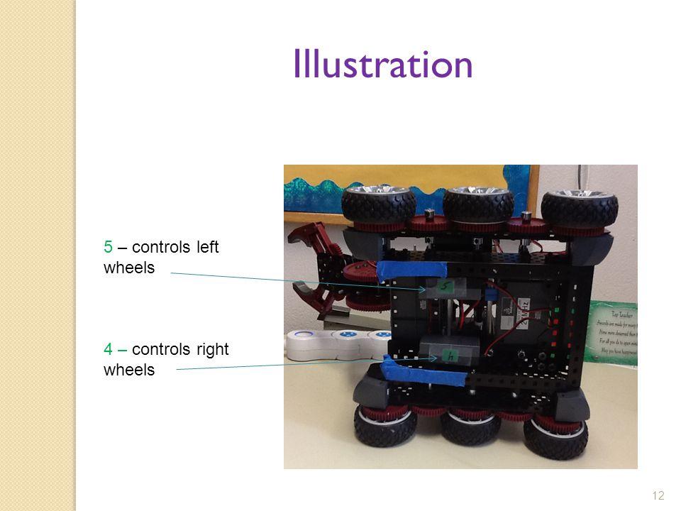 12 5 – controls left wheels 4 – controls right wheels Illustration