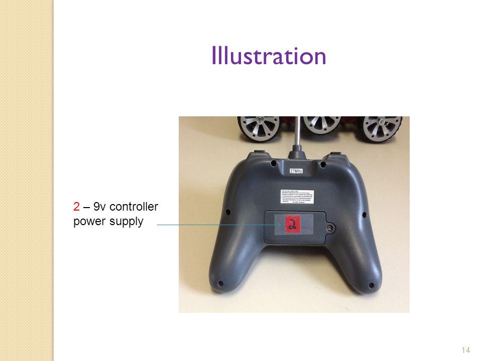 14 2 – 9v controller power supply Illustration