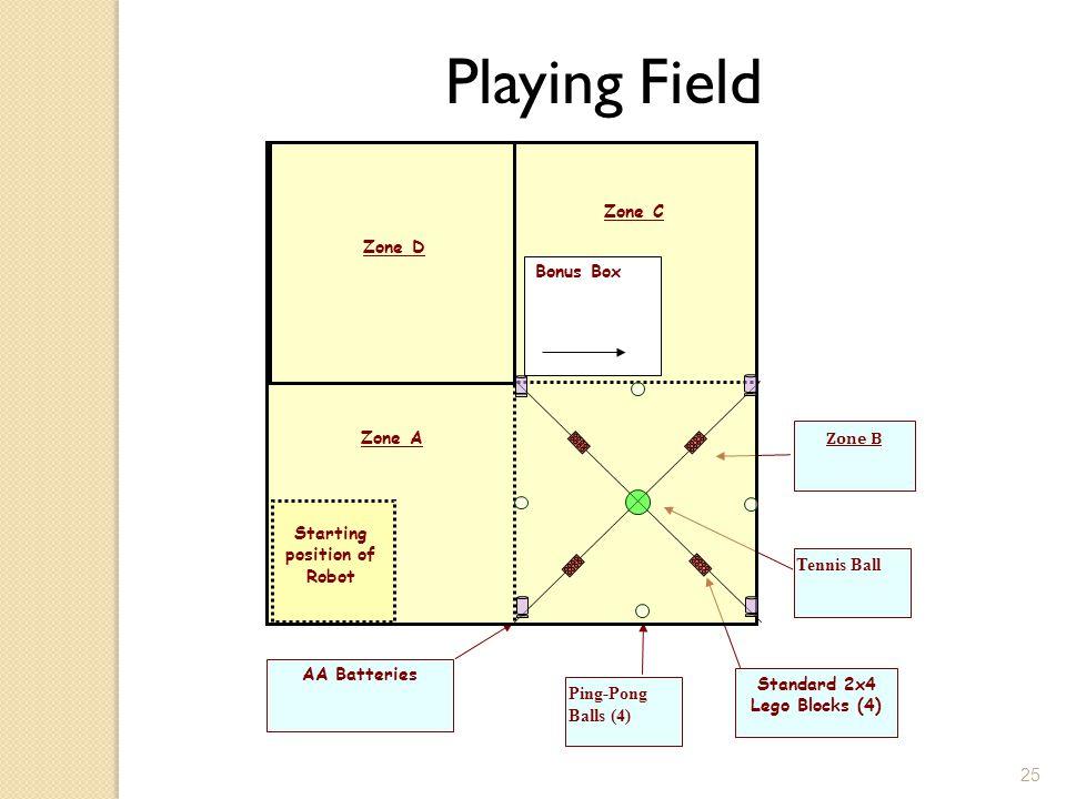 25 Zone B Ping-Pong Balls (4) Standard 2x4 Lego Blocks (4) AA Batteries Tennis Ball Zone A Zone C Zone D Bonus Box Starting position of Robot Playing
