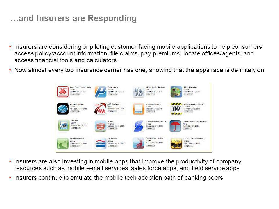 Core Insurance Solutions Policy Billing Policy Funds Policy Claims Security Integration Mobile Enabled Applications Multi-Channel Delivery Native Devices Mobile Web Services Roadmap Consultancy Development Example Mobile Insurance Framework Extending the reach of business assets into the mobile space Mobile Framework Hosted or On-Premise Broker/Agent 2Work Consumer Cloud Manage Testing Policy Other Adapters