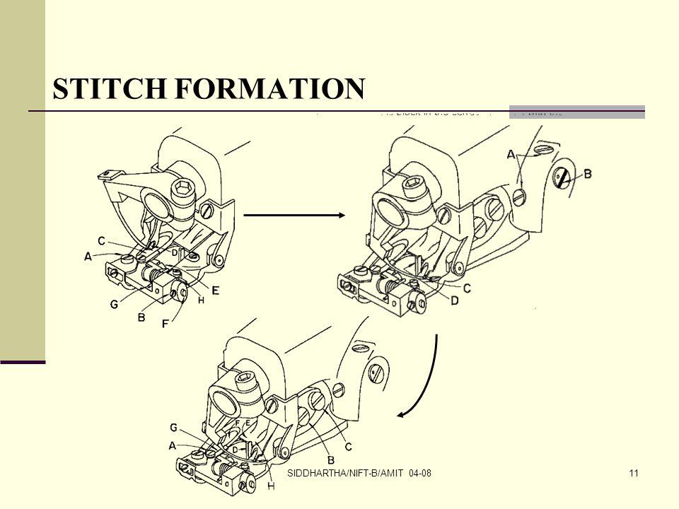 SIDDHARTHA/NIFT-B/AMIT 04-0811 STITCH FORMATION