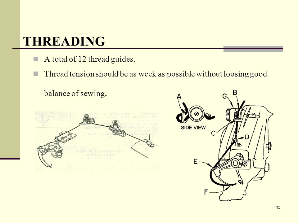 15 THREADING A total of 12 thread guides. Thread tension should be as week as possible without loosing good balance of sewing.