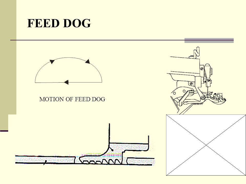 SIDDHARTHA/NIFT-B/AMIT 04-0816 FEED DOG MOTION OF FEED DOG