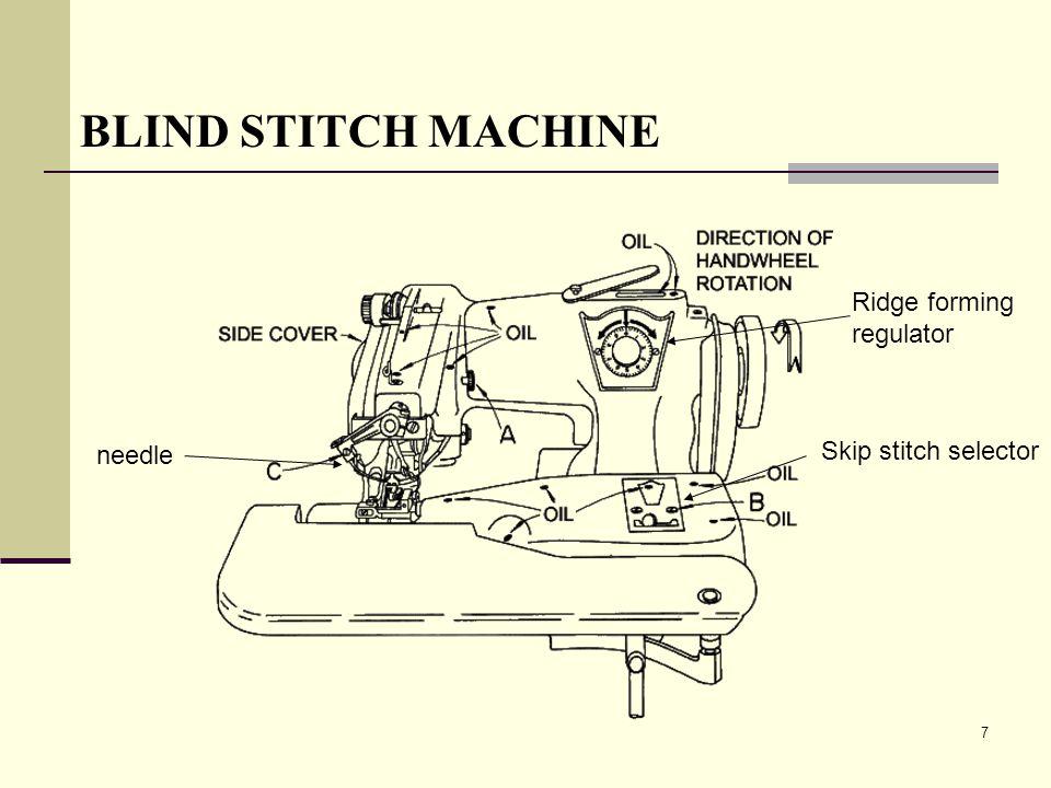 7 BLIND STITCH MACHINE needle Ridge forming regulator Skip stitch selector