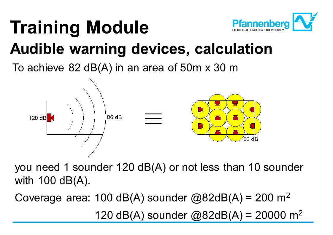 Training Module Audible warning devices, calculation To achieve 82 dB(A) in an area of 50m x 30 m you need 1 sounder 120 dB(A) or not less than 10 sounder with 100 dB(A).