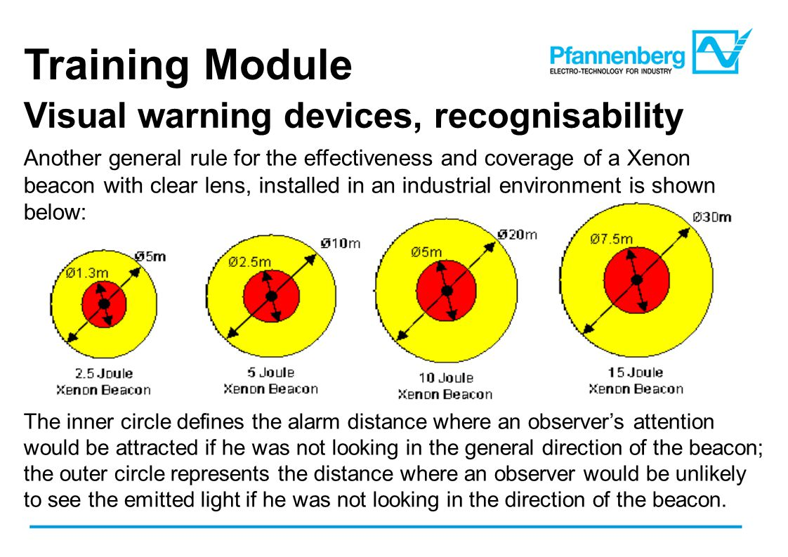 Training Module Visual warning devices, recognisability Another general rule for the effectiveness and coverage of a Xenon beacon with clear lens, installed in an industrial environment is shown below: The inner circle defines the alarm distance where an observers attention would be attracted if he was not looking in the general direction of the beacon; the outer circle represents the distance where an observer would be unlikely to see the emitted light if he was not looking in the direction of the beacon.