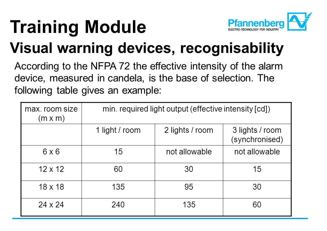 Training Module Visual warning devices, recognisability According to the NFPA 72 the effective intensity of the alarm device, measured in candela, is the base of selection.