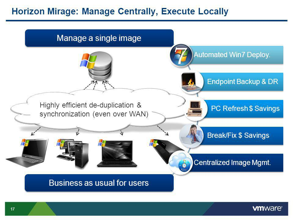 17 Manage a single image Business as usual for users Horizon Mirage: Manage Centrally, Execute Locally Highly efficient de-duplication & synchronization (even over WAN) Automated Win7 Deploy.