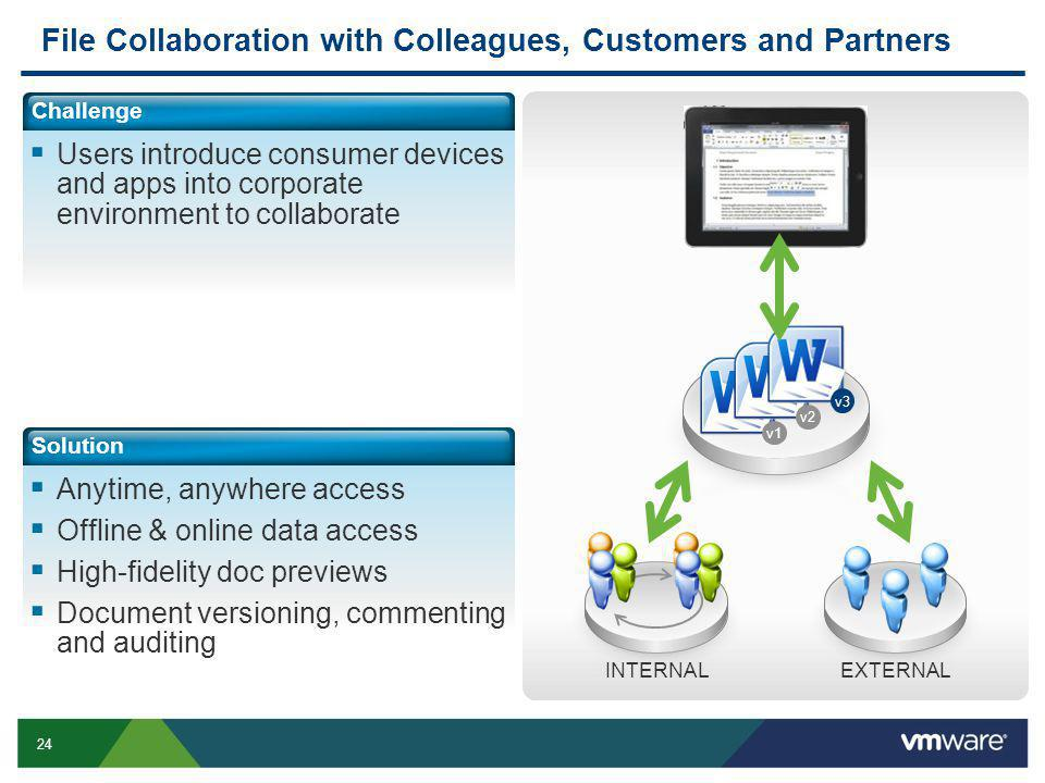 24 File Collaboration with Colleagues, Customers and Partners Challenge Users introduce consumer devices and apps into corporate environment to collaborate Solution Anytime, anywhere access Offline & online data access High-fidelity doc previews Document versioning, commenting and auditing v1 INTERNALEXTERNAL v2 v3