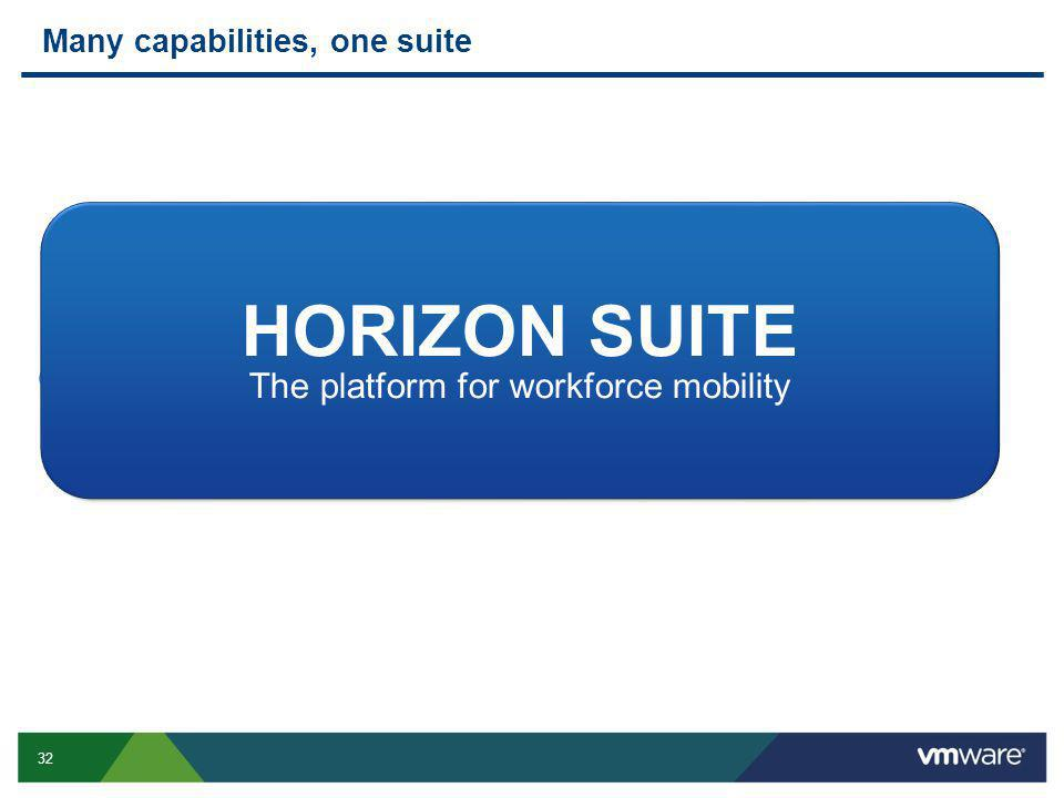 32 Many capabilities, one suite Physical Desktops Virtual DesktopsMulti-Device Workspace HORIZON SUITE The platform for workforce mobility