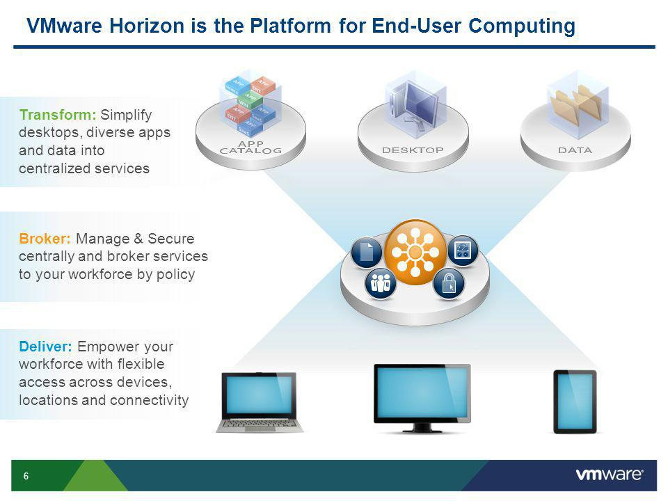 6 Transform: Simplify desktops, diverse apps and data into centralized services Deliver: Empower your workforce with flexible access across devices, locations and connectivity VMware Horizon is the Platform for End-User Computing Broker: Manage & Secure centrally and broker services to your workforce by policy