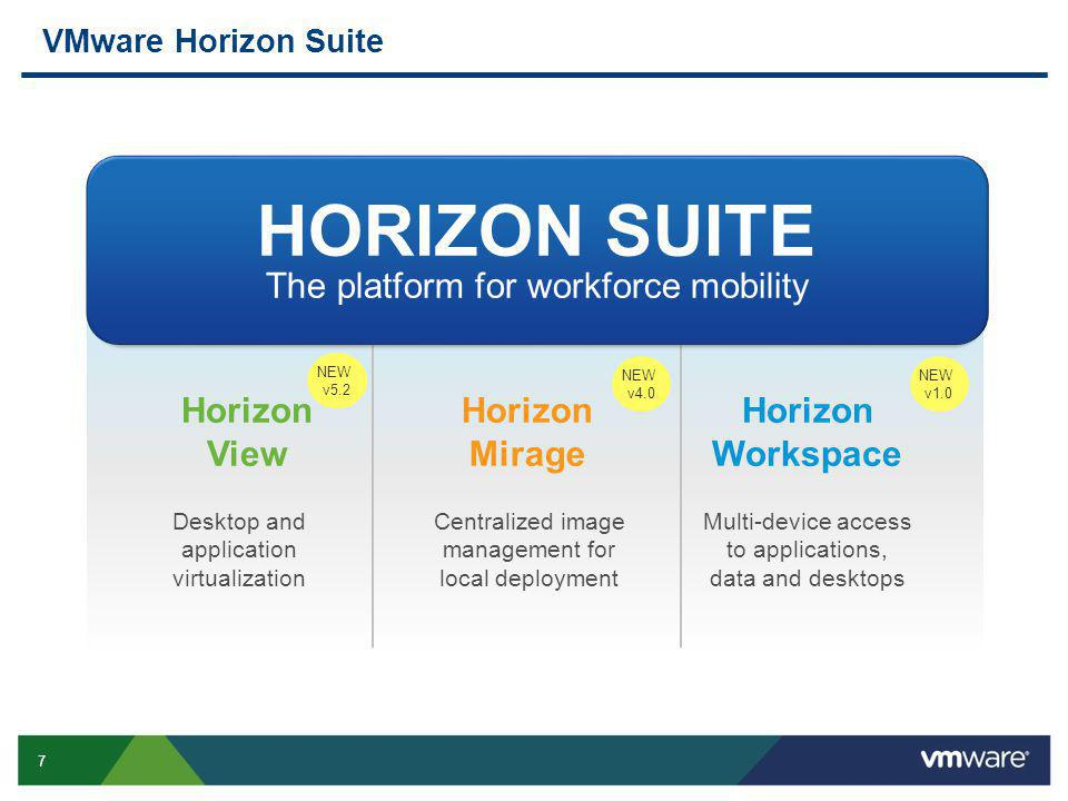 7 Centralized image management for local deployment Multi-device access to applications, data and desktops VMware Horizon Suite HORIZON SUITE The platform for workforce mobility Horizon View Horizon Mirage Horizon Workspace Desktop and application virtualization NEW v5.2 NEW v4.0 NEW v1.0