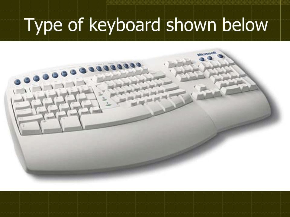 Type of keyboard shown below