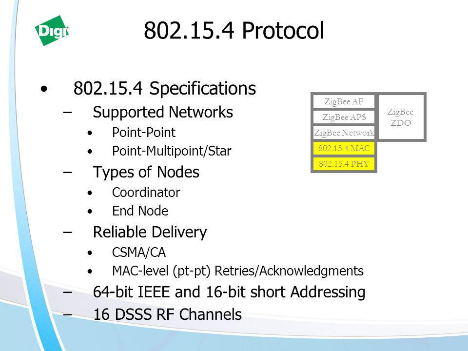 802.15.4 Protocol 802.15.4 Specifications –Supported Networks Point-Point Point-Multipoint/Star –Types of Nodes Coordinator End Node –Reliable Delivery CSMA/CA MAC-level (pt-pt) Retries/Acknowledgments –64-bit IEEE and 16-bit short Addressing –16 DSSS RF Channels 802.15.4 PHY 802.15.4 MAC ZigBee Network ZigBee APS ZigBee AF ZigBee ZDO