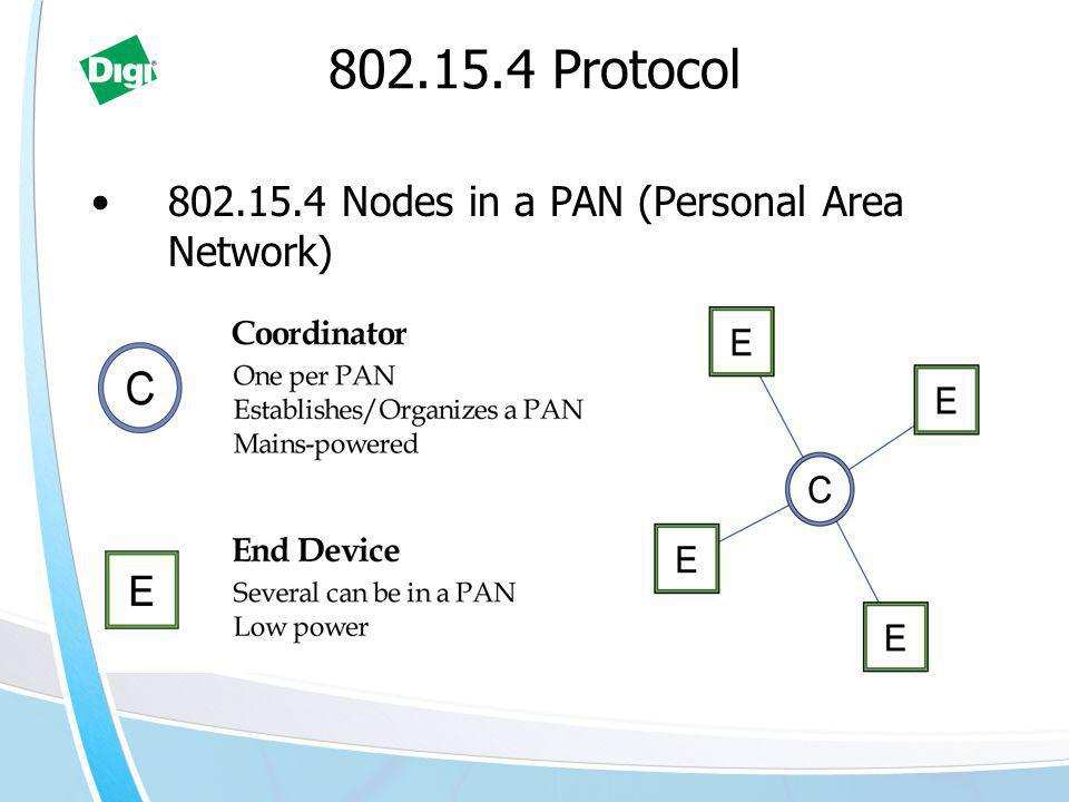 802.15.4 Protocol 802.15.4 Nodes in a PAN (Personal Area Network)