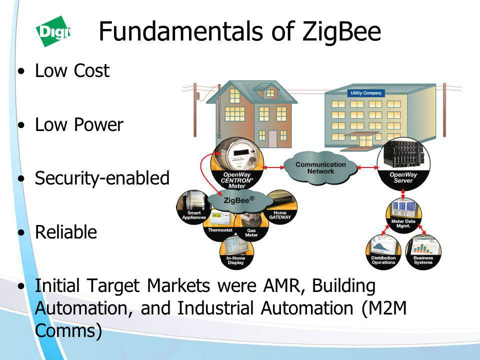 Fundamentals of ZigBee Low Cost Low Power Security-enabled Reliable Initial Target Markets were AMR, Building Automation, and Industrial Automation (M2M Comms)