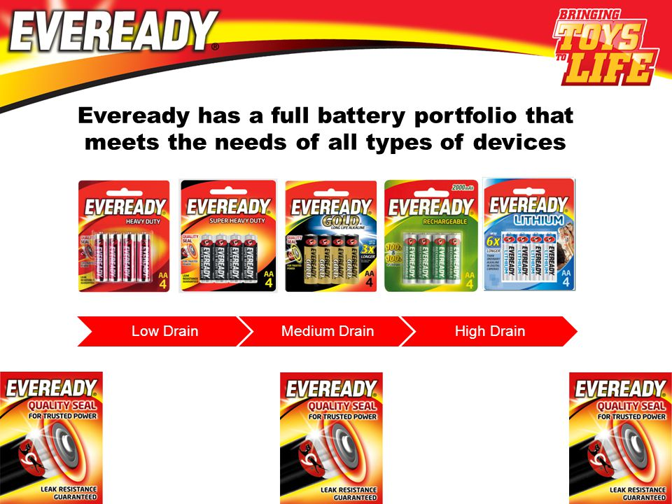 2 Low DrainMedium DrainHigh Drain Eveready has a full battery portfolio that meets the needs of all types of devices