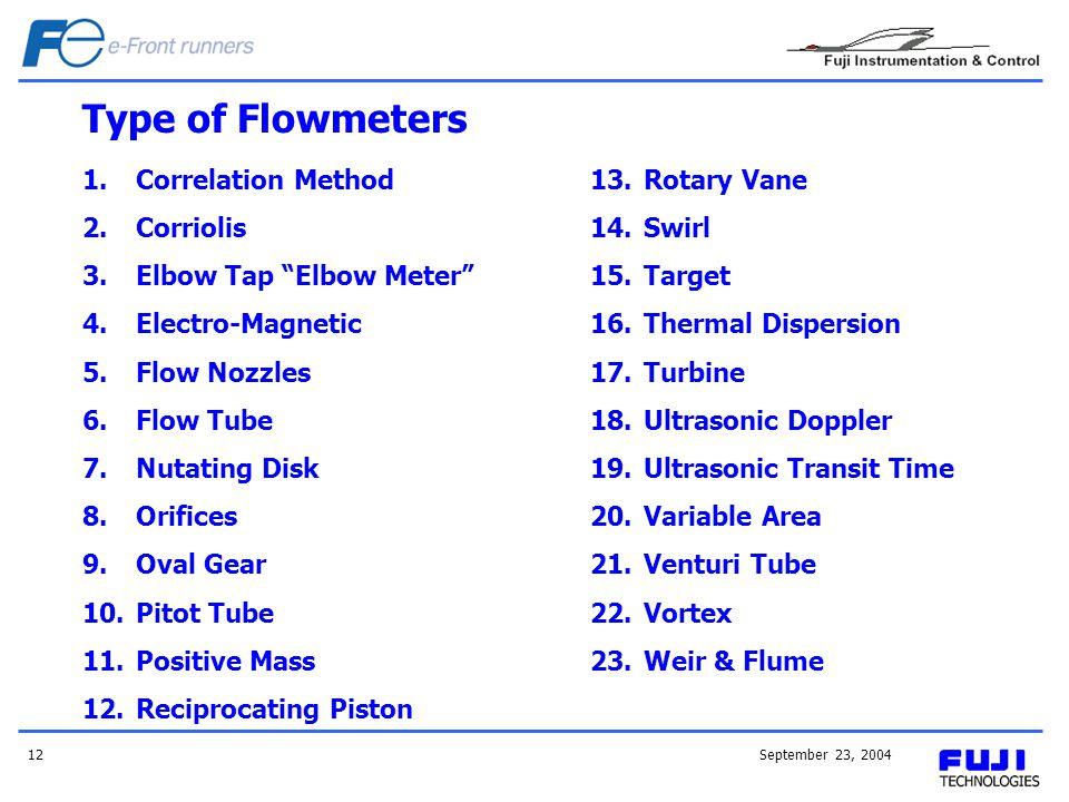 September 23, 200412 1.Correlation Method 2.Corriolis 3.Elbow Tap Elbow Meter 4.Electro-Magnetic 5.Flow Nozzles 6.Flow Tube 7.Nutating Disk 8.Orifices
