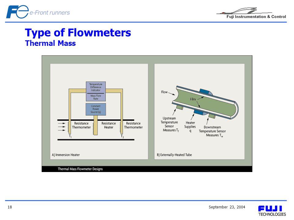 September 23, 200418 Type of Flowmeters Thermal Mass