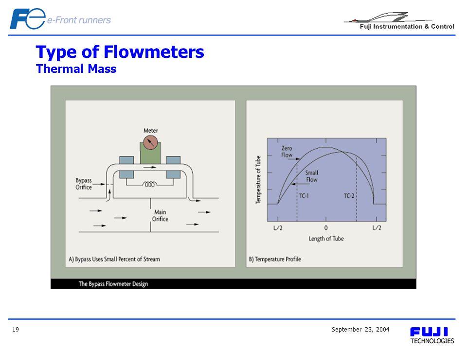 September 23, 200419 Type of Flowmeters Thermal Mass
