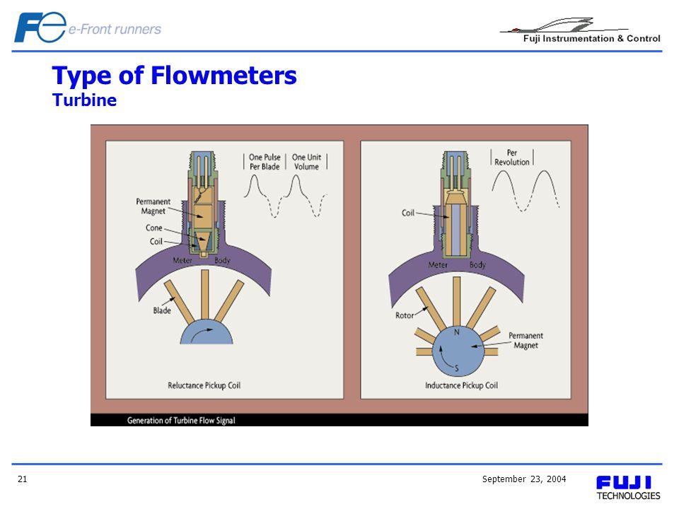 September 23, 200421 Type of Flowmeters Turbine
