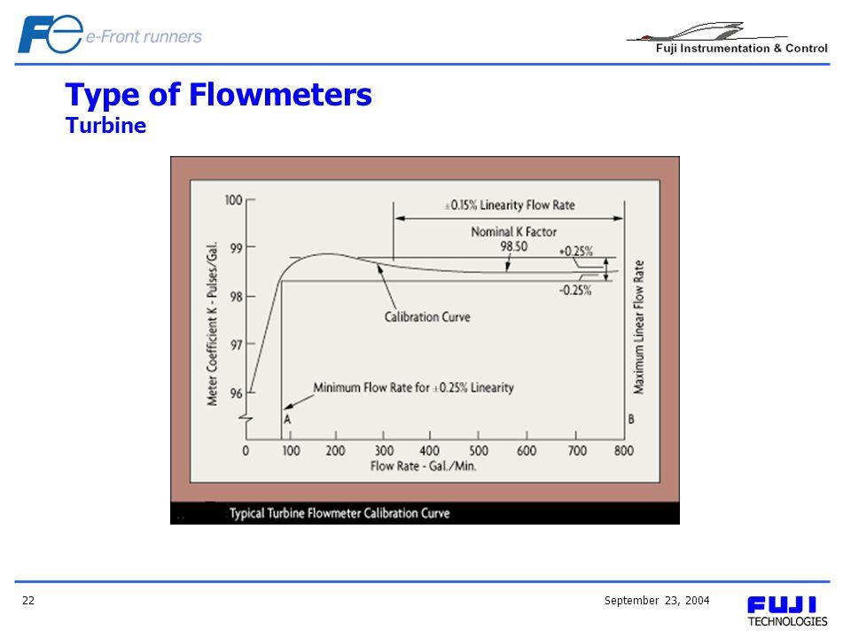September 23, 200422 Type of Flowmeters Turbine