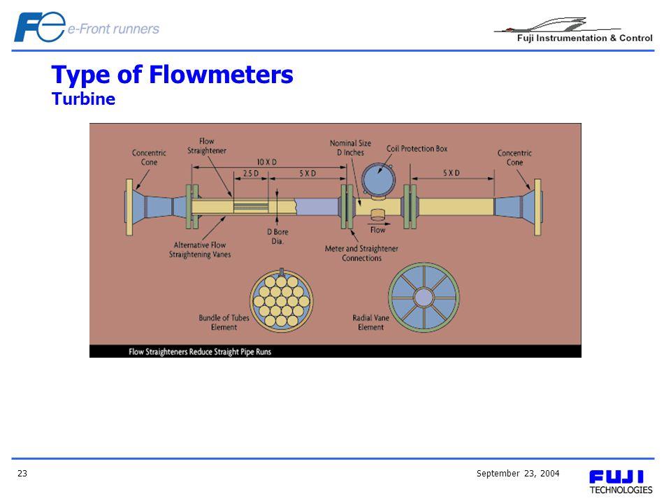 September 23, 200423 Type of Flowmeters Turbine