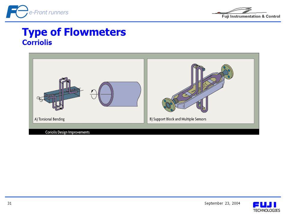 September 23, 200431 Type of Flowmeters Corriolis