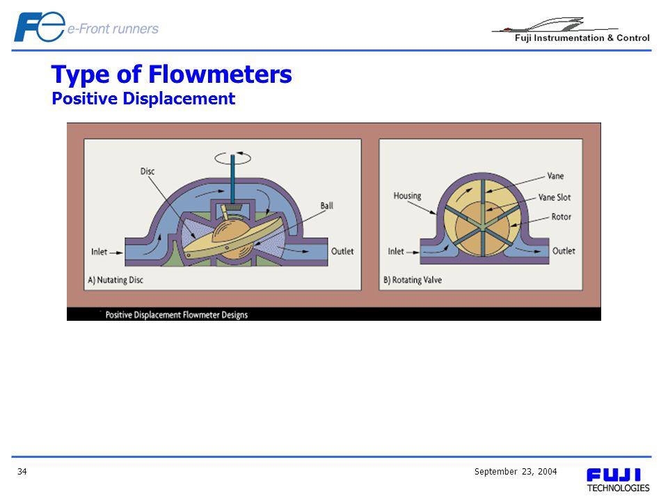September 23, 200434 Type of Flowmeters Positive Displacement