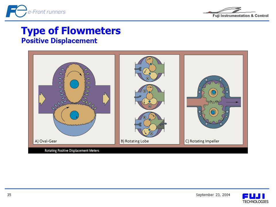 September 23, 200435 Type of Flowmeters Positive Displacement