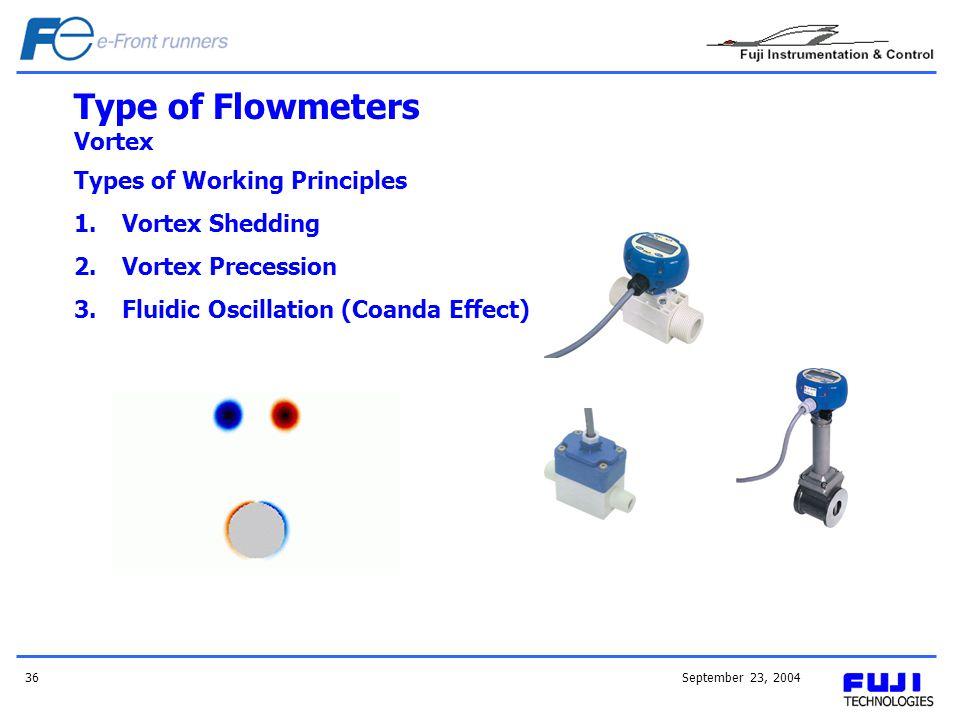 September 23, 200436 Type of Flowmeters Vortex Types of Working Principles 1.Vortex Shedding 2.Vortex Precession 3.Fluidic Oscillation (Coanda Effect)