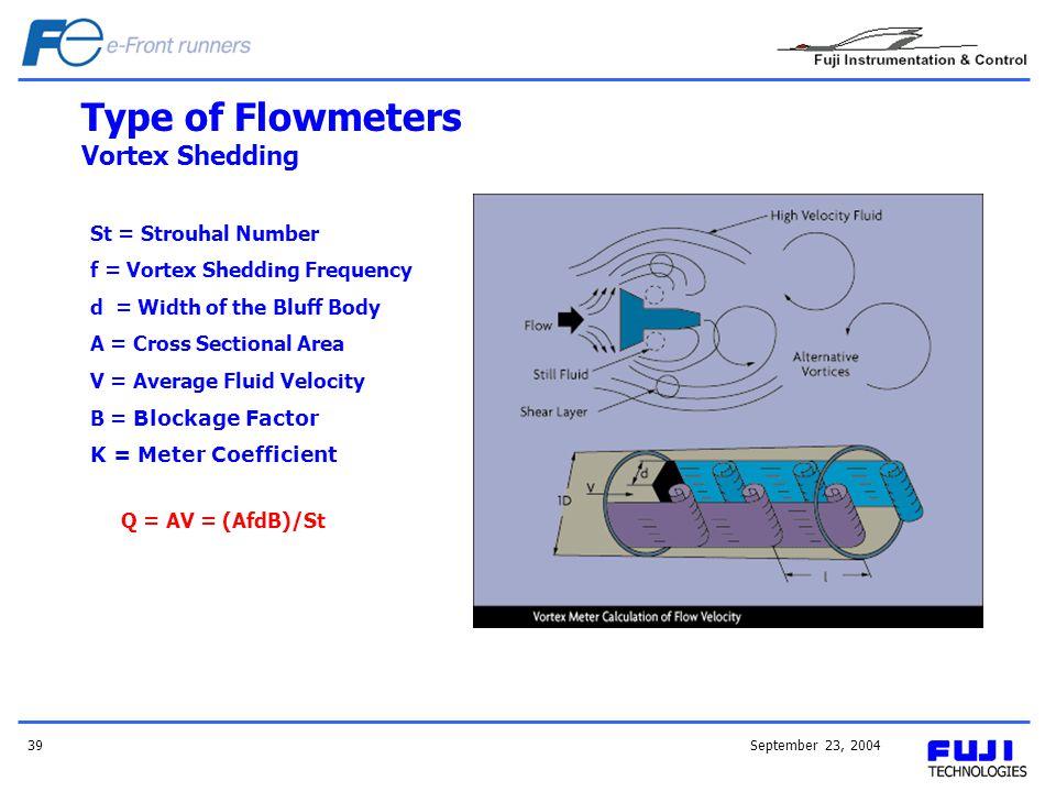 September 23, 200439 Type of Flowmeters Vortex Shedding Q = AV = (AfdB)/St St = Strouhal Number f = Vortex Shedding Frequency d = Width of the Bluff B