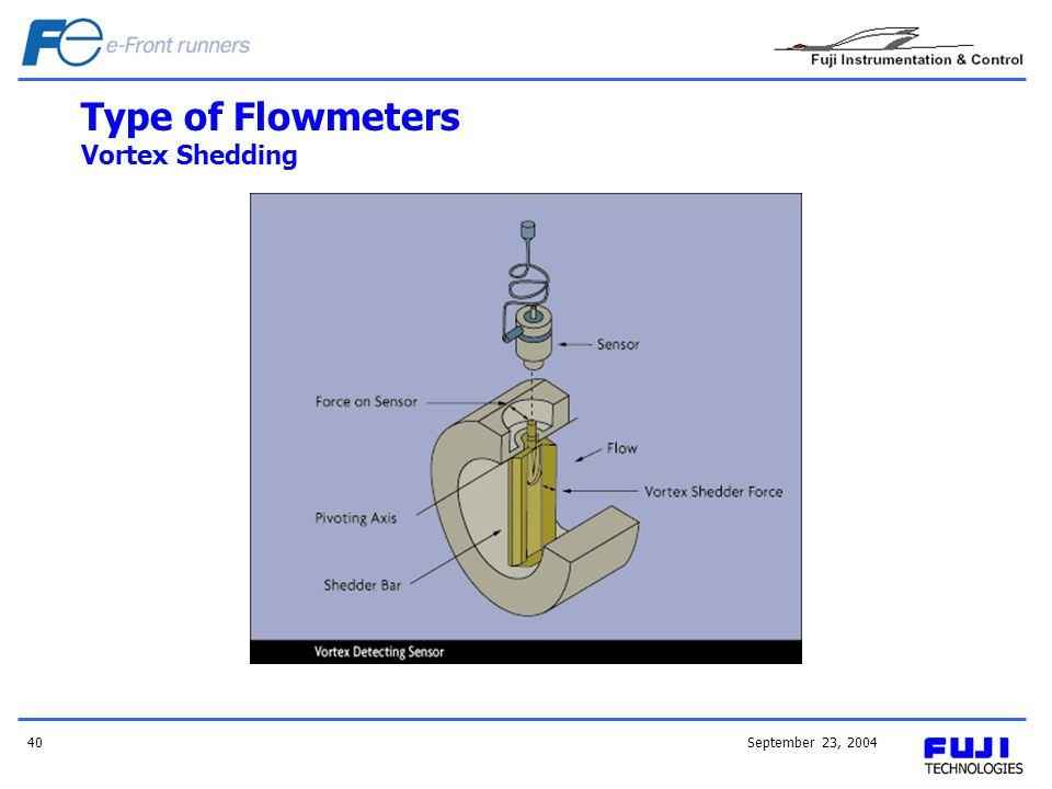 September 23, 200440 Type of Flowmeters Vortex Shedding