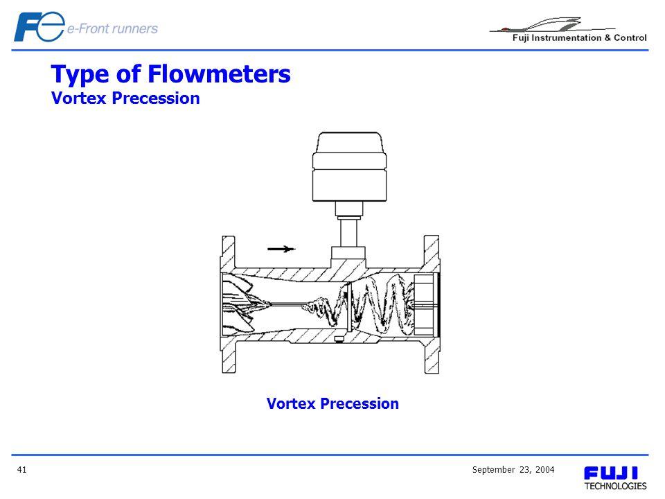 September 23, 200441 Type of Flowmeters Vortex Precession Vortex Precession