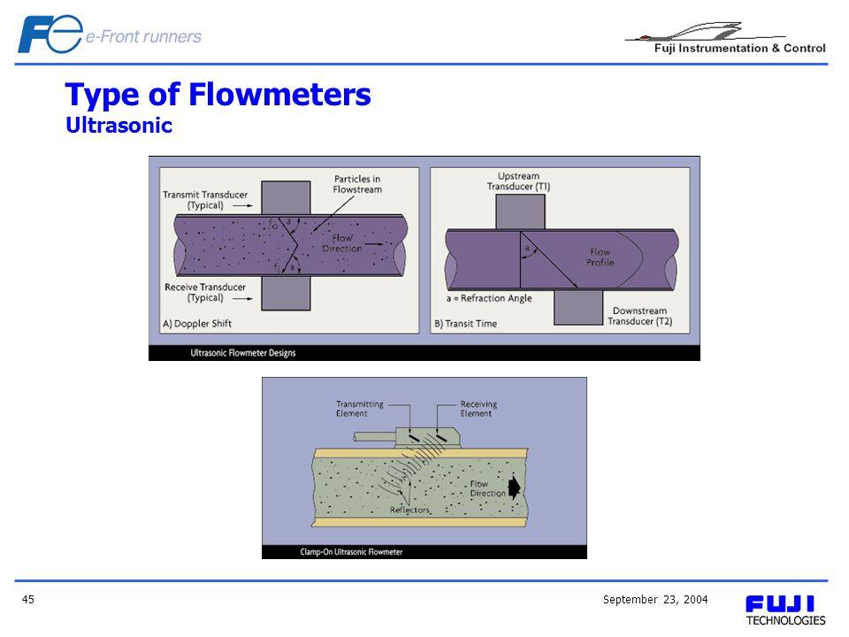 September 23, 200445 Type of Flowmeters Ultrasonic