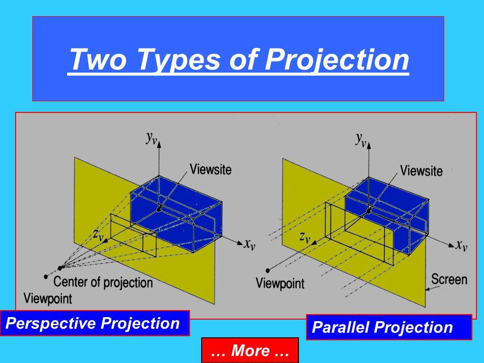 Model Coordinate System (MCS)…..