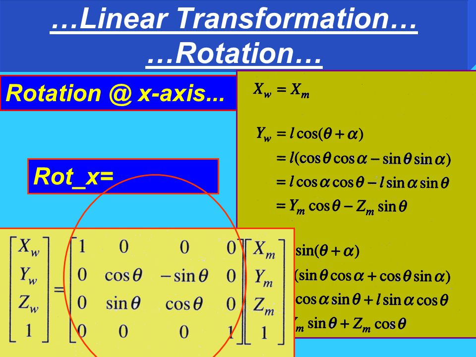 …Linear Transformation… …Rotation… x-axis