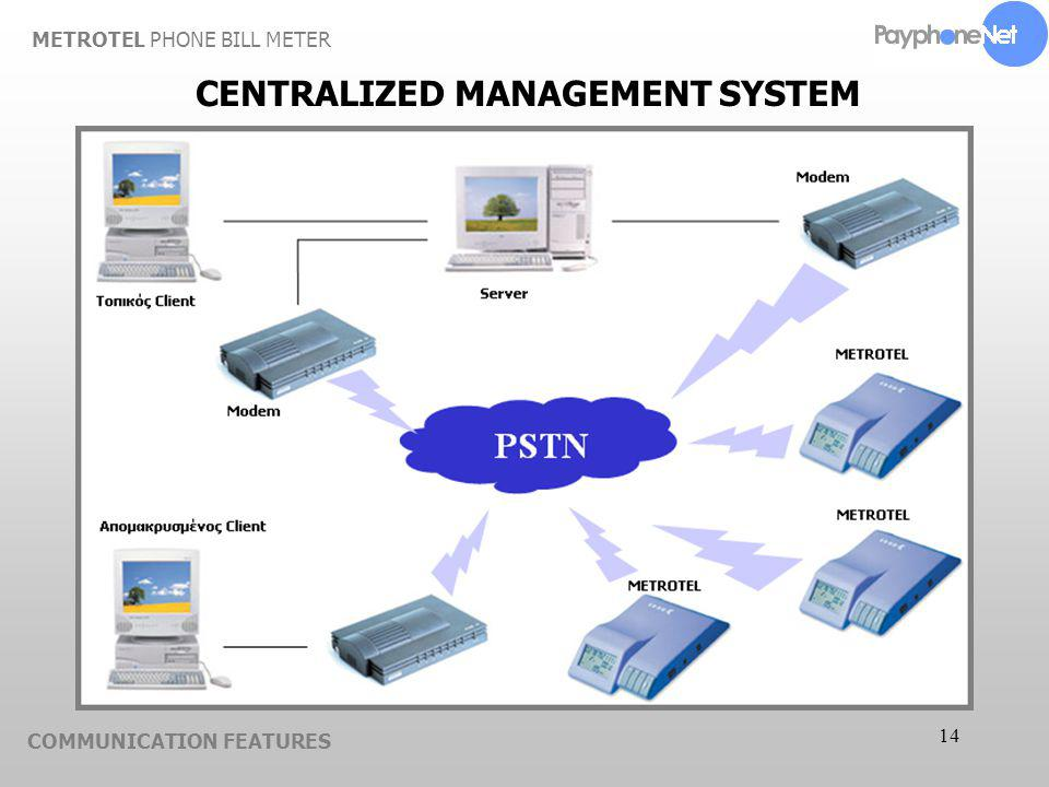 14 CENTRALIZED MANAGEMENT SYSTEM METROTEL PHONE BILL METER COMMUNICATION FEATURES