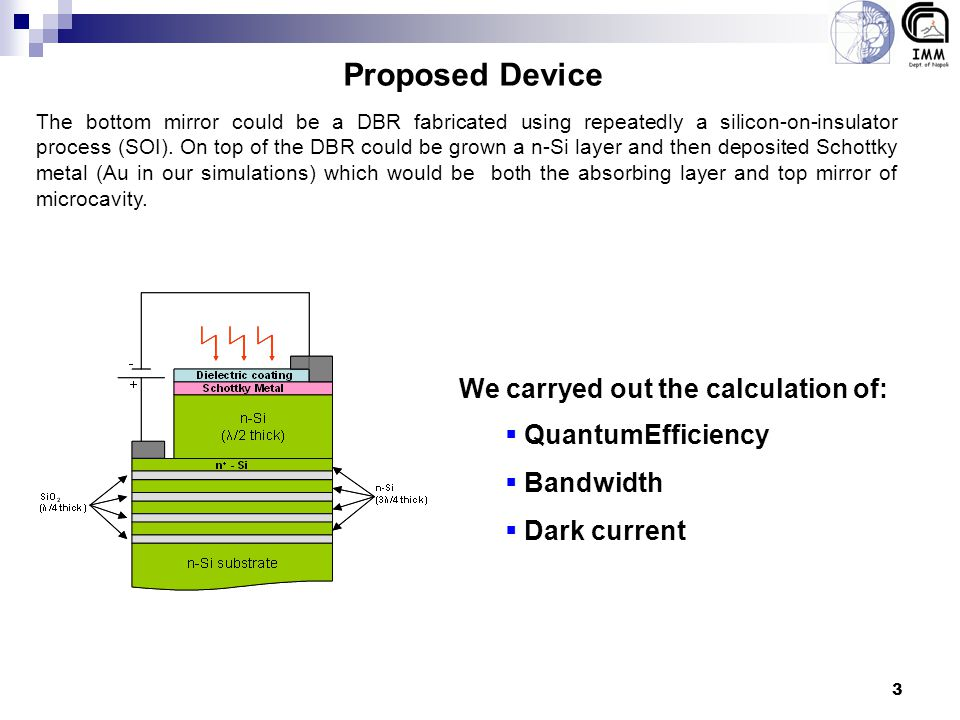 3 Proposed Device We carryed out the calculation of: QuantumEfficiency Bandwidth Dark current The bottom mirror could be a DBR fabricated using repeatedly a silicon-on-insulator process (SOI).