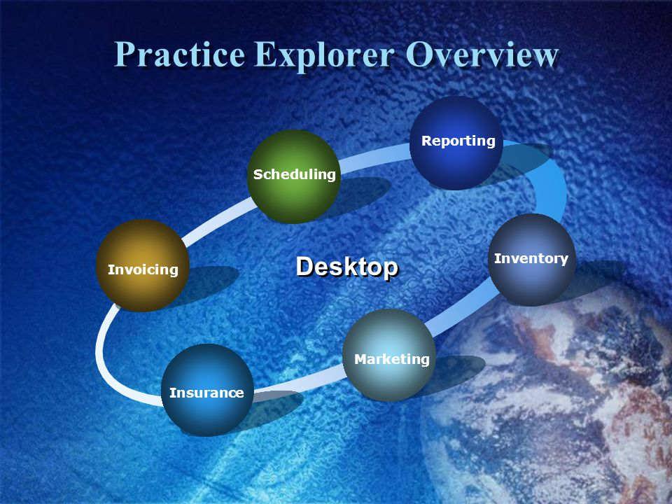 Practice Explorer Overview Invoicing Scheduling Inventory Marketing Insurance Desktop Reporting
