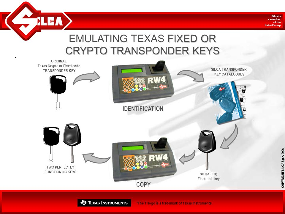COPYRIGHT SILCA S.p.A. 2006 Silca is a member of the Kaba Group. IDENTIFICATION SILCA TRANSPONDER KEY CATALOGUES COPY ORIGINAL Texas Crypto or Fixed c