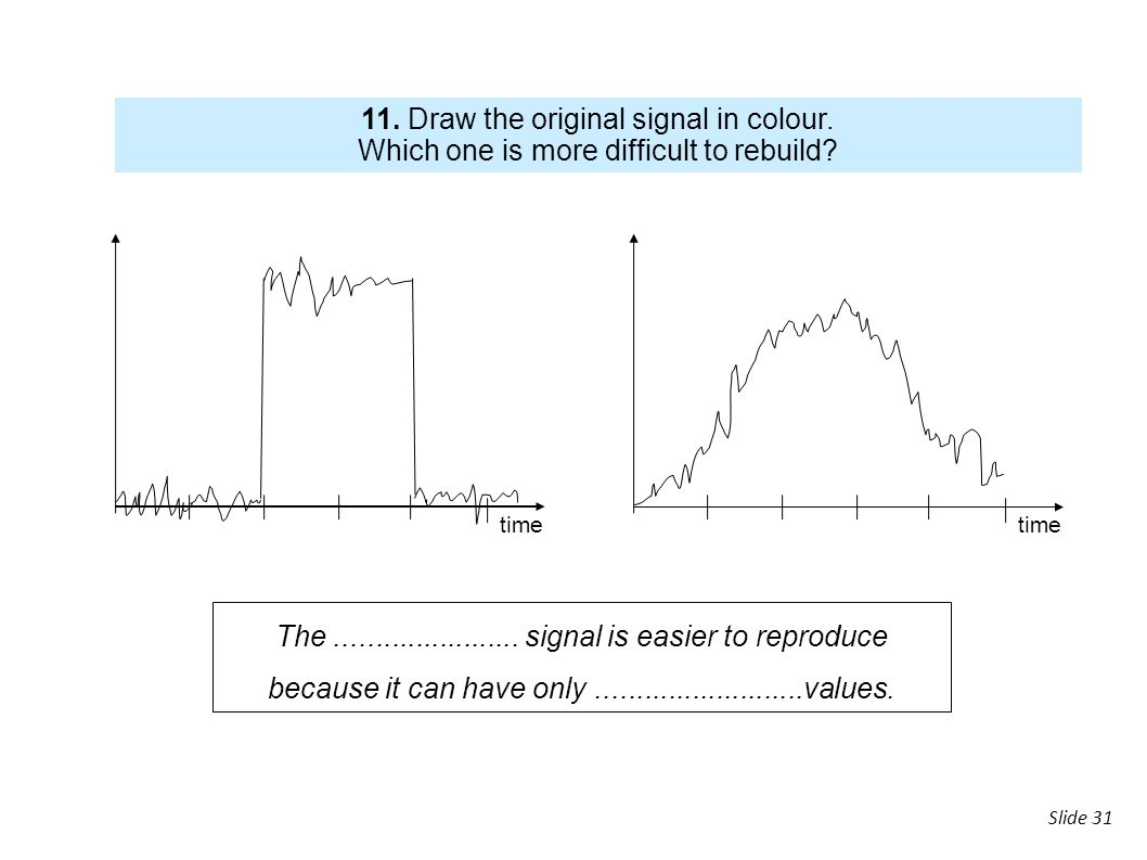 slide Slide 31 11. Draw the original signal in colour. Which one is more difficult to rebuild? time The....................... signal is easier to rep