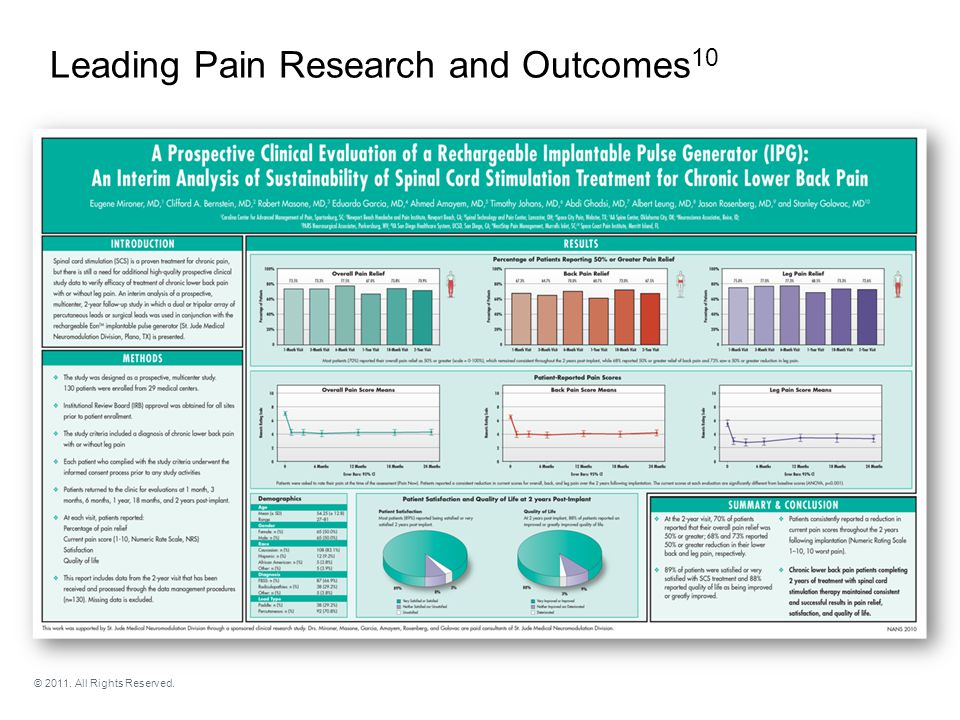 Sustained Pain Relief at Two YearsSustained Patient Satisfaction and Quality of Life Leading Pain Research and Outcomes 10 © 2011.