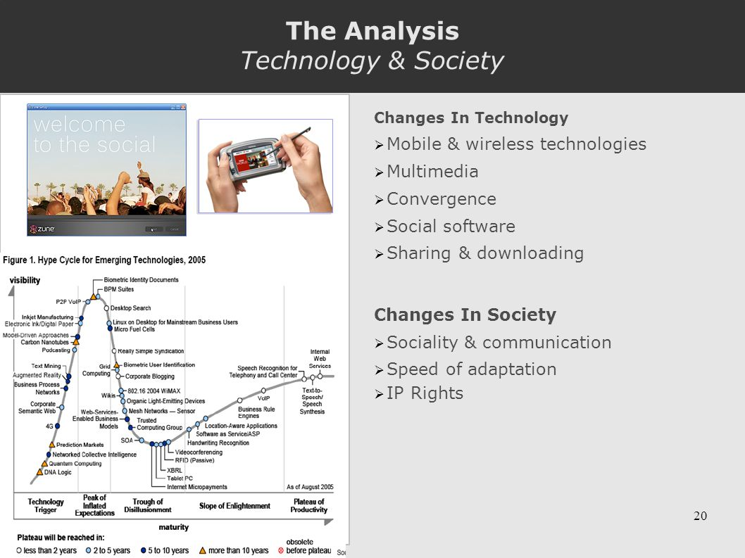 20 Changes In Technology Mobile & wireless technologies Multimedia Convergence Social software Sharing & downloading Changes In Society Sociality & communication Speed of adaptation IP Rights The Analysis Technology & Society