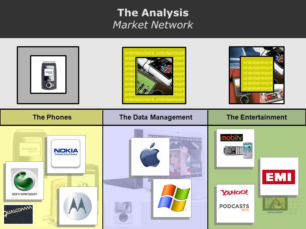 The PhonesThe EntertainmentThe Data Management entertainment entertainment, entertainment The Analysis Market Network
