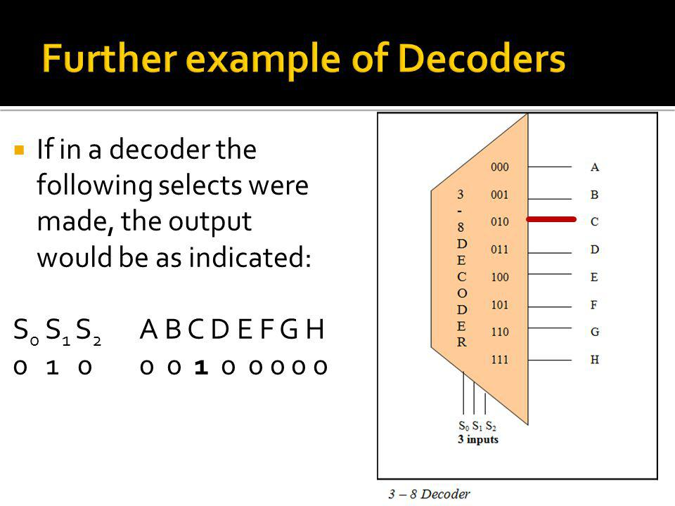 If in a decoder the following selects were made, the output would be as indicated: S 0 S 1 S 2 A B C D E F G H 0 1 00 0 1 0 0 0 0 0