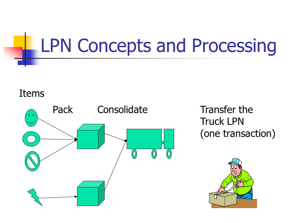 LPN Concepts and Processing Items PackConsolidateTransfer the Truck LPN (one transaction)