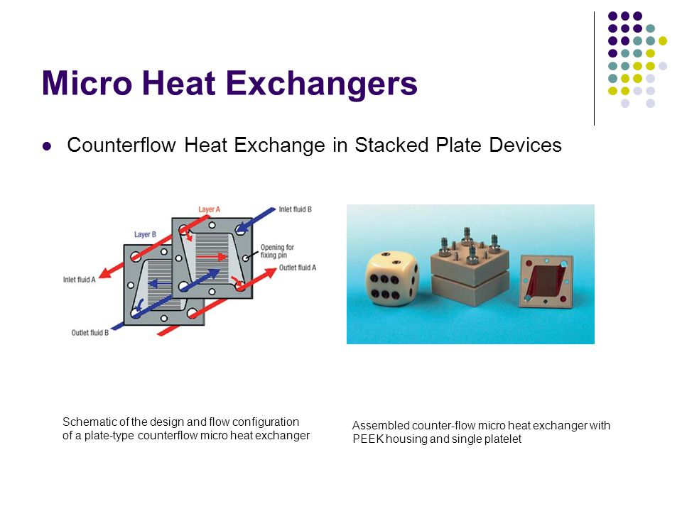 Micro Heat Exchangers Counterflow Heat Exchange in Stacked Plate Devices Schematic of the design and flow configuration of a plate-type counterflow micro heat exchanger Assembled counter-flow micro heat exchanger with PEEK housing and single platelet