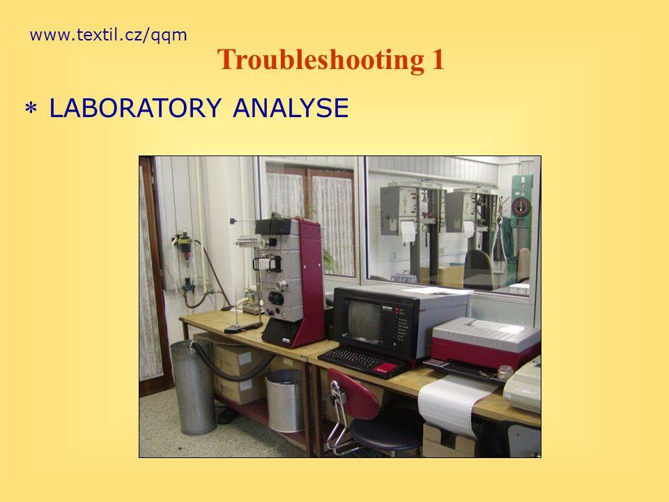 www.textil.cz/qqm Troubleshooting 1 * LABORATORY ANALYSE