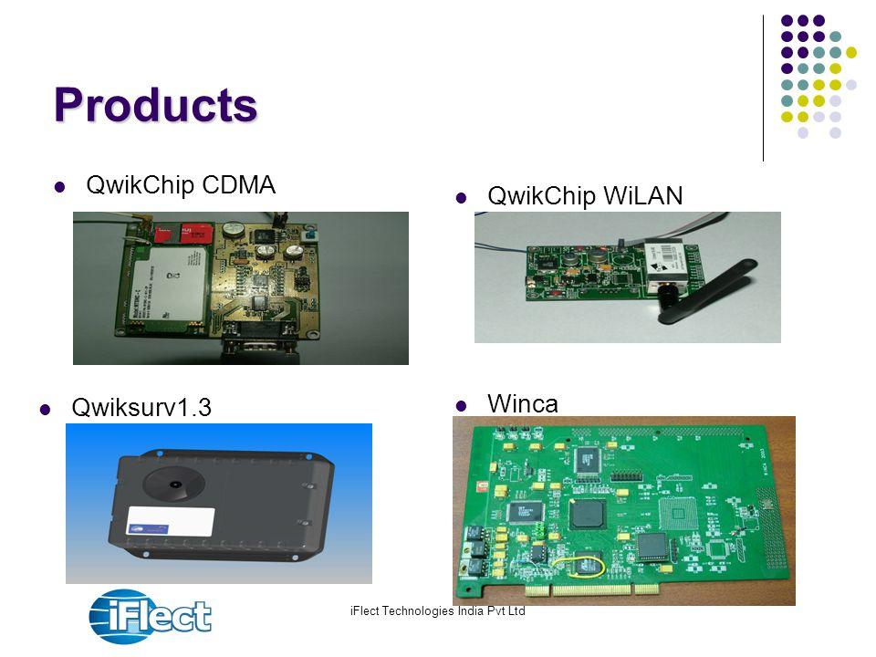 iFlect Technologies India Pvt Ltd Products Winca QwikChip CDMA QwikChip WiLAN Qwiksurv1.3